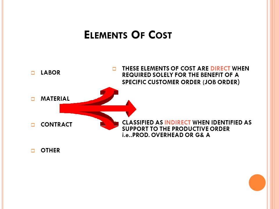 D IRECT /I NDIRECT C OST C ENTERS Direct cost center Majority of effort is associated with actual production of work Indirect cost center People and resources generally do not come in contact with end items 50
