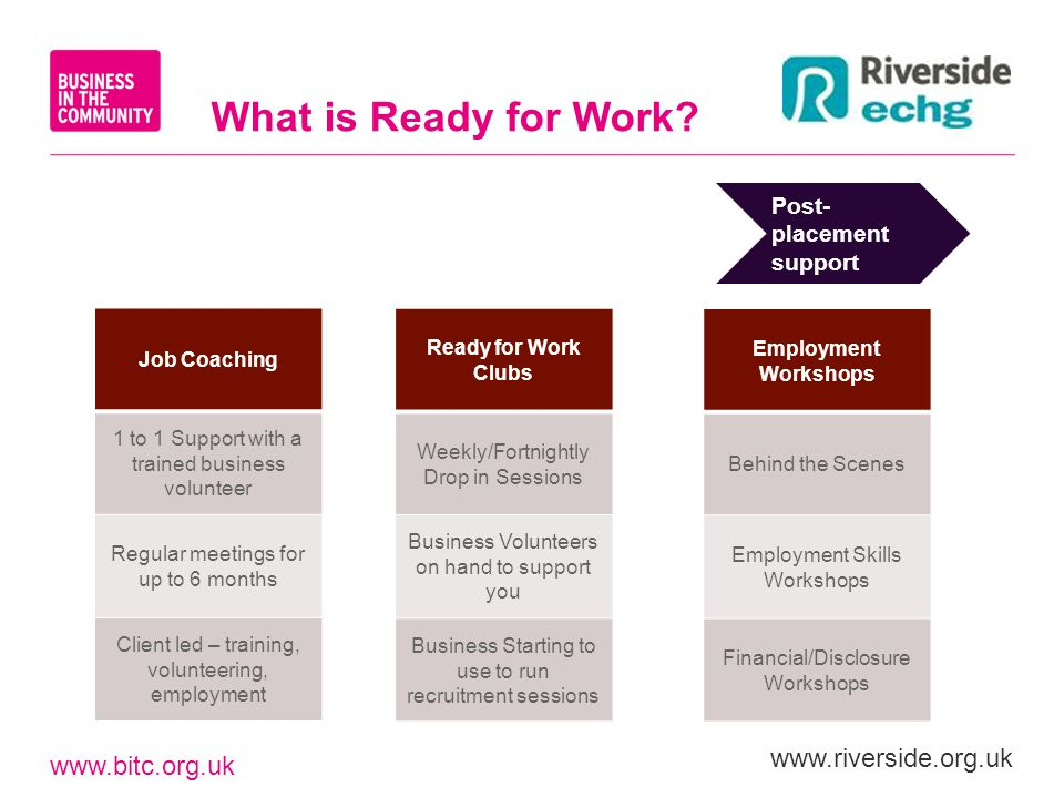 www.bitc.org.uk www.riverside.org.uk Post- placement support What is Ready for Work? Job Coaching 1 to 1 Support with a trained business volunteer Reg
