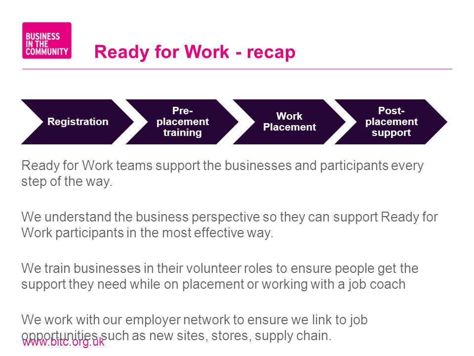 www.bitc.org.uk Ready for Work - recap Registration Pre- placement training Work Placement Post- placement support Ready for Work teams support the bu