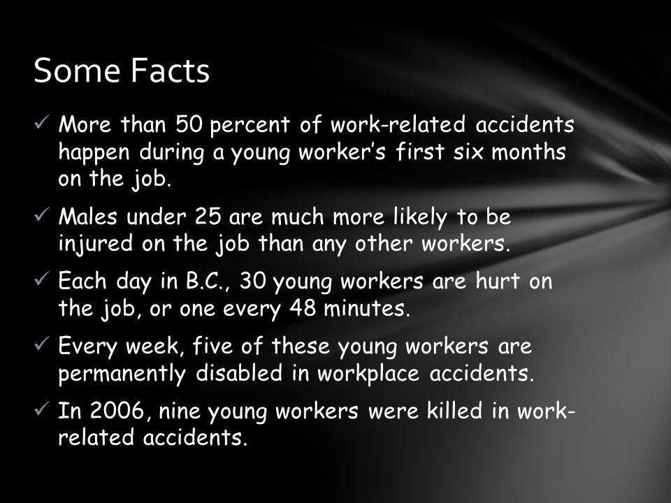 More than 50 percent of work-related accidents happen during a young workers first six months on the job. Males under 25 are much more likely to be in