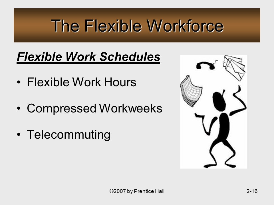 ©2007 by Prentice Hall2-16 The Flexible Workforce Flexible Work Schedules Flexible Work Hours Compressed Workweeks Telecommuting