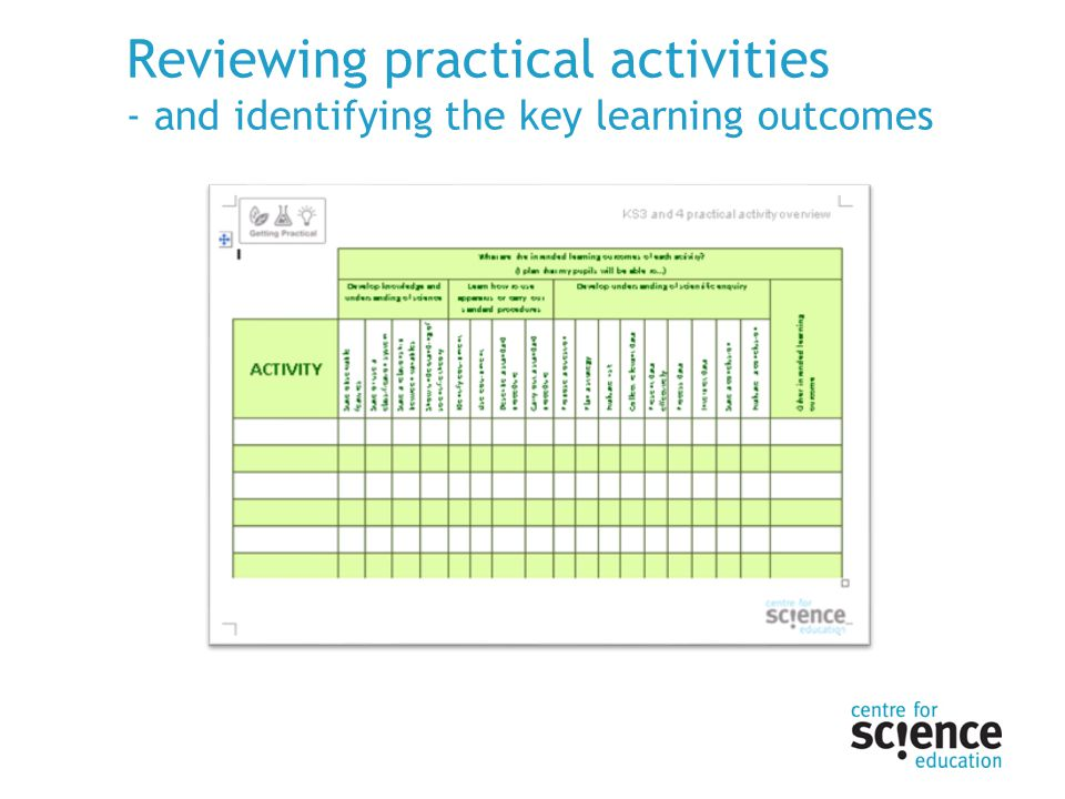 Reviewing practical activities - and identifying the key learning outcomes