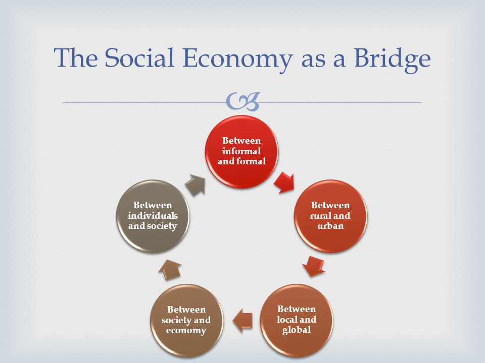 The Social Economy as a Bridge Between informal and formal Between rural and urban Between local and global Between society and economy Between individuals and society
