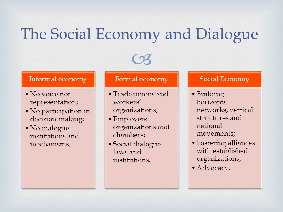The Social Economy and Dialogue Informal economy No voice nor representation; No participation in decision-making; No dialogue institutions and mechan