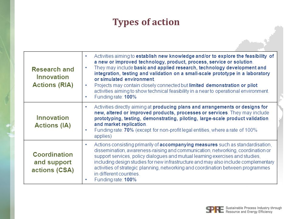 WWW.SPIRE2030.EU Raw Materials Components & Products Discrete Manufacturing: Types of action Research and Innovation Actions (RIA) Activities aiming t