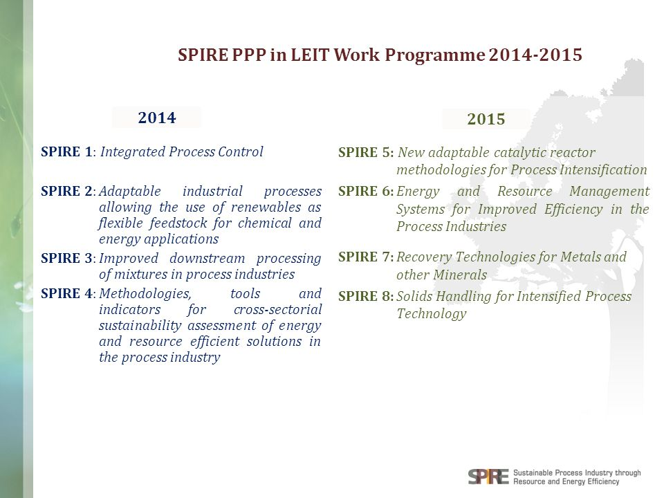 WWW.SPIRE2030.EU Raw Materials Components & Products Discrete Manufacturing: SPIRE PPP in SC3 Work Programme 2014-15: Secure, clean and efficient energy CALL – COMPETITIVE LOW-CARBON ENERGY LCE 2 – 2014/2015: Developing the next generation technologies of renewable electricity and heating/cooling Subtopic g.