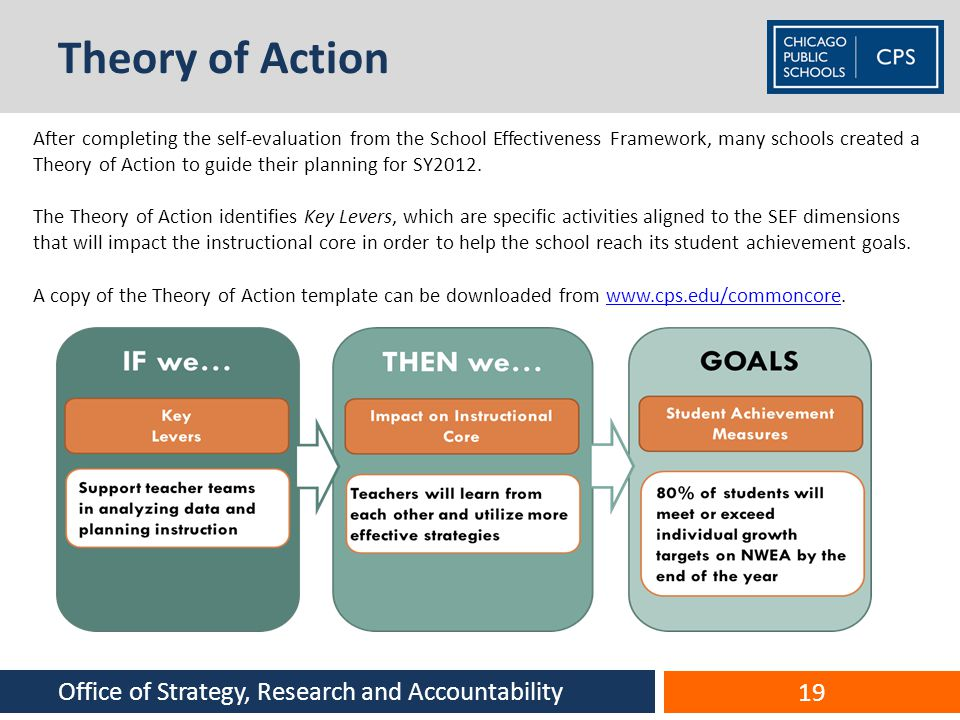 Theory of Action After completing the self-evaluation from the School Effectiveness Framework, many schools created a Theory of Action to guide their