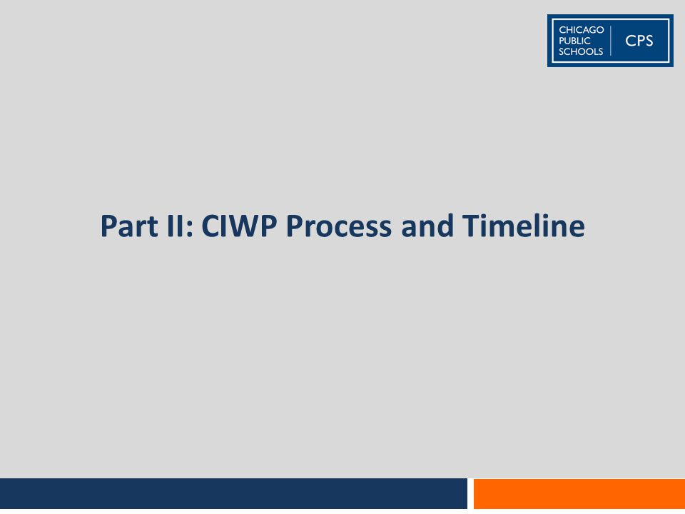 Part II: CIWP Process and Timeline