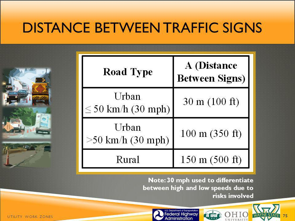 DISTANCE BETWEEN TRAFFIC SIGNS UTILITY WORK ZONES 75 Note: 30 mph used to differentiate between high and low speeds due to risks involved