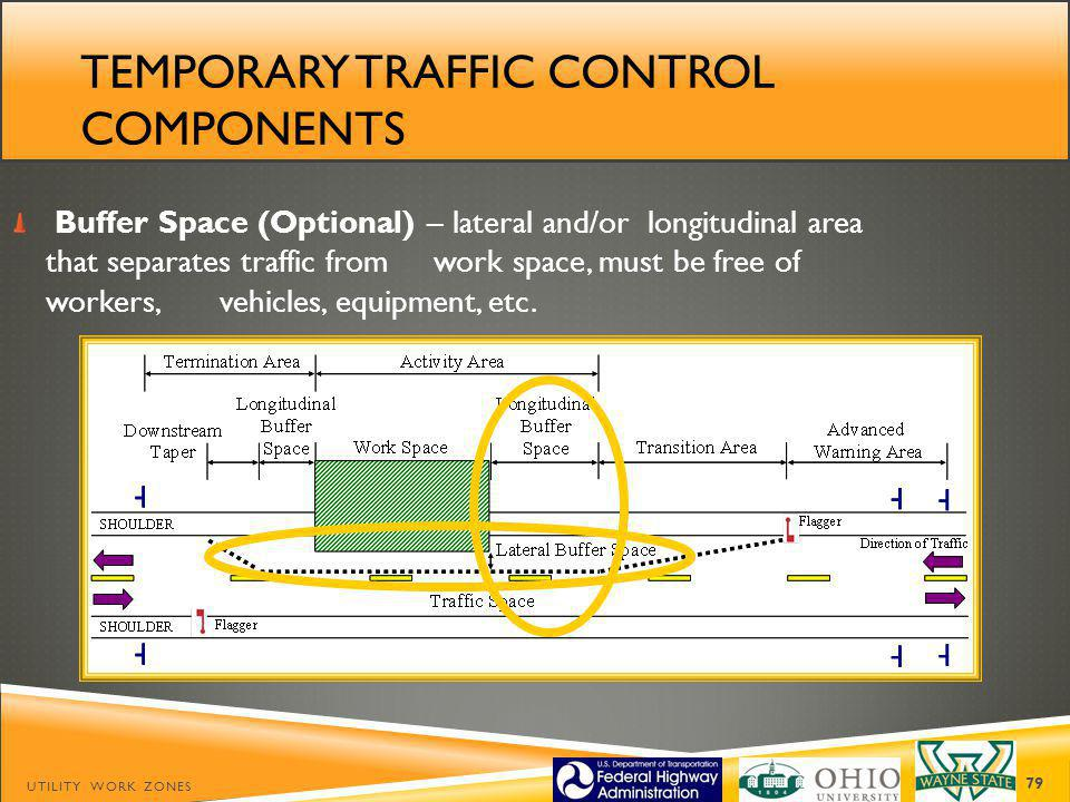 TEMPORARY TRAFFIC CONTROL COMPONENTS Buffer Space (Optional) – lateral and/or longitudinal area that separates traffic from work space, must be free of workers, vehicles, equipment, etc.
