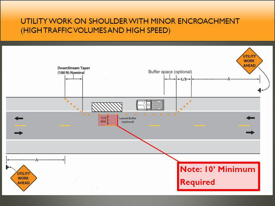 UTILITY WORK ON SHOULDER WITH MINOR ENCROACHMENT (HIGH TRAFFIC VOLUMES AND HIGH SPEED) Note: 10 Minimum Required