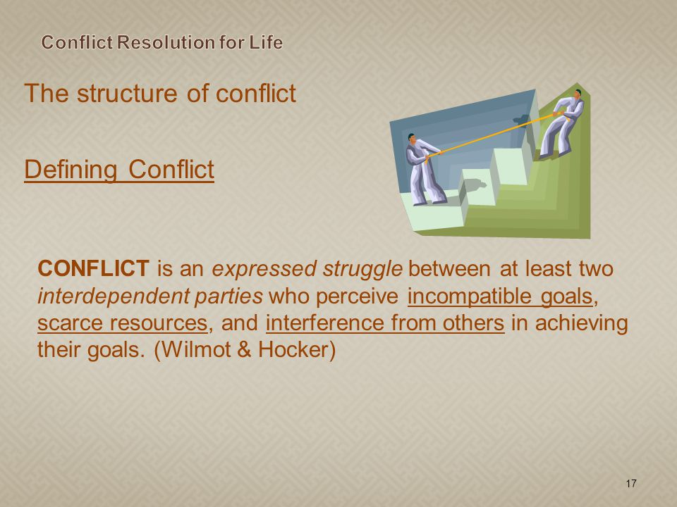 The structure of conflict Defining Conflict CONFLICT is an expressed struggle between at least two interdependent parties who perceive incompatible go