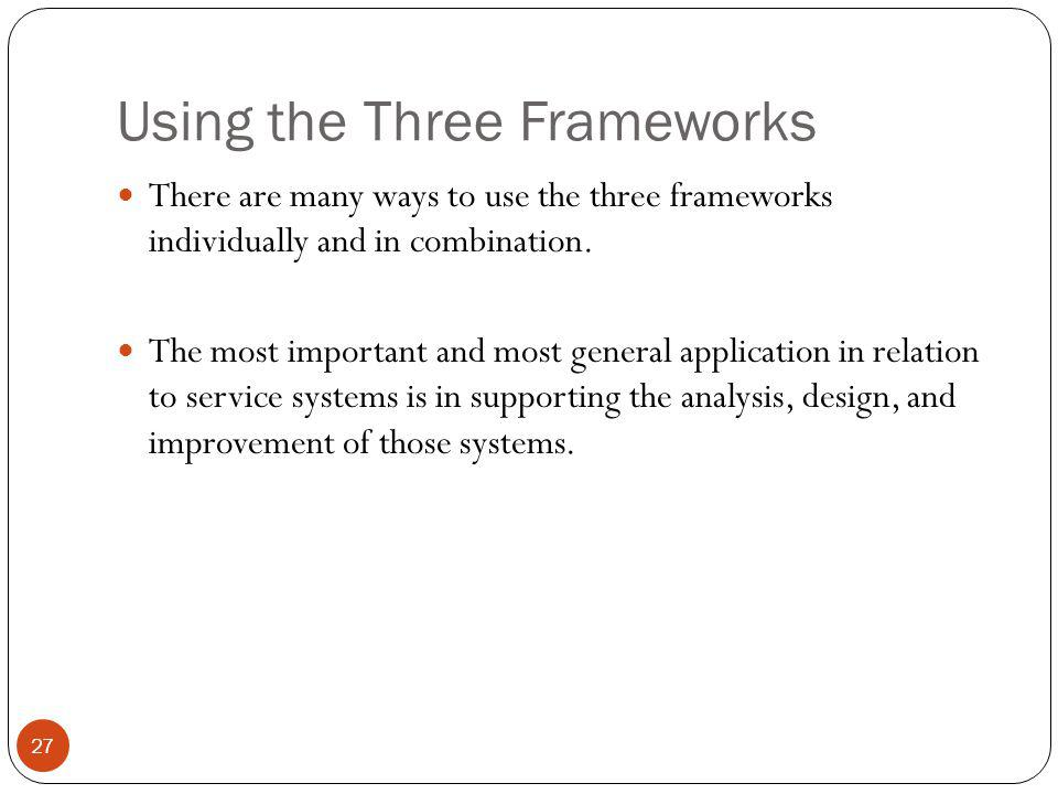 Using the Three Frameworks 27 There are many ways to use the three frameworks individually and in combination. The most important and most general app