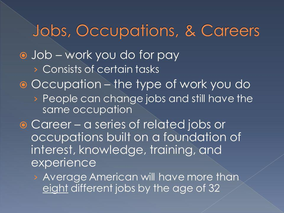 Job – work you do for pay Consists of certain tasks Occupation – the type of work you do People can change jobs and still have the same occupation Car