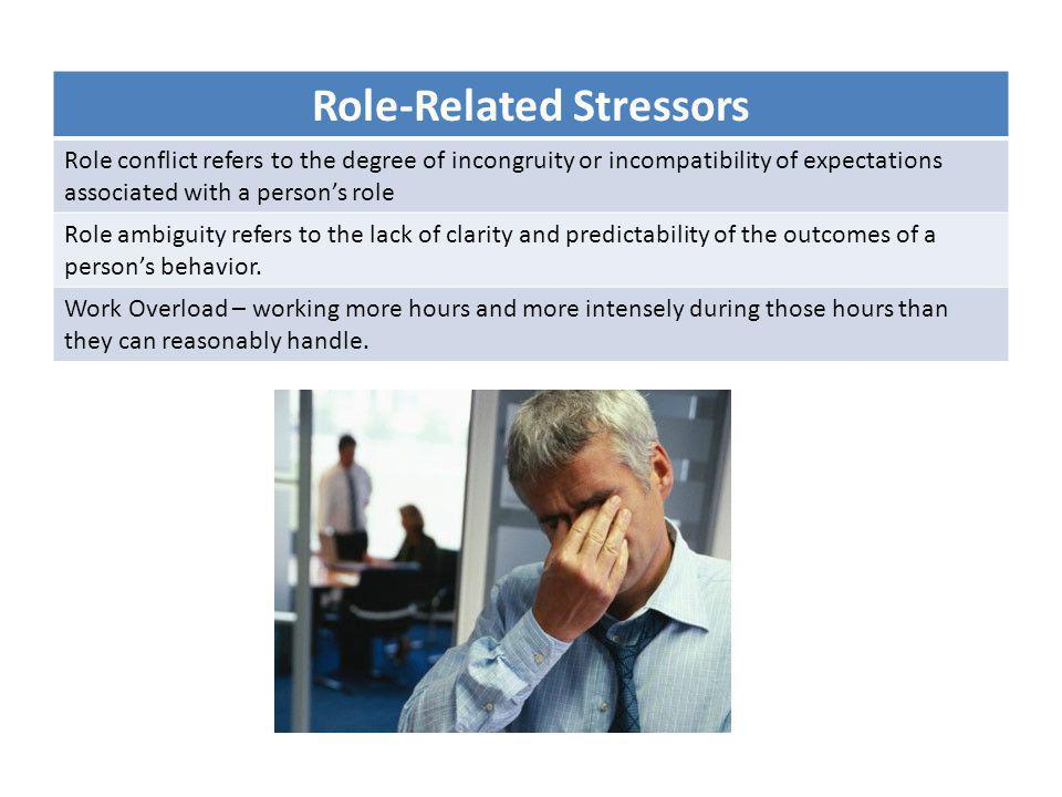 Role-Related Stressors Role conflict refers to the degree of incongruity or incompatibility of expectations associated with a persons role Role ambigu