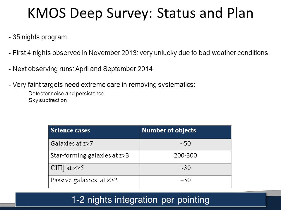 KMOS Deep Survey: Status and Plan Science cases Number of objects Galaxies at z>7 ~ 50 Star-forming galaxies at z>3200-300 CIII] at z>5~30 Passive galaxies at z>2~50 1-2 nights integration per pointing - 35 nights program - First 4 nights observed in November 2013: very unlucky due to bad weather conditions.