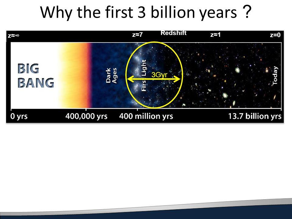 Why the first 3 billion years z=0 z1 z7 z Redshift 3Gyr