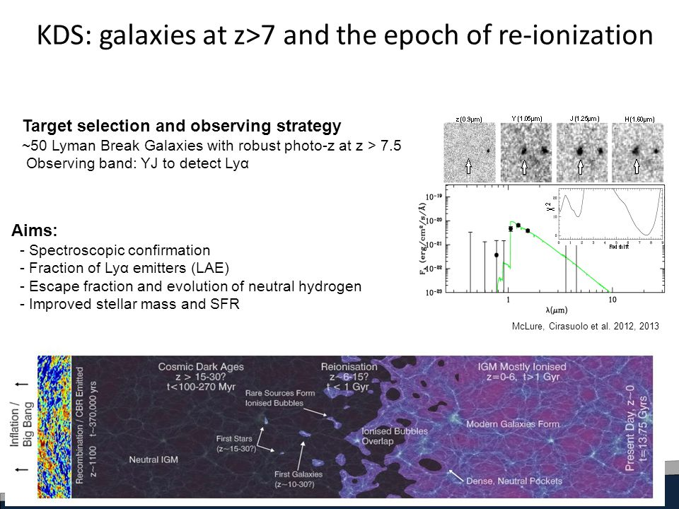 Aims: - Spectroscopic confirmation - Fraction of Lyα emitters (LAE) - Escape fraction and evolution of neutral hydrogen - Improved stellar mass and SFR McLure, Cirasuolo et al.