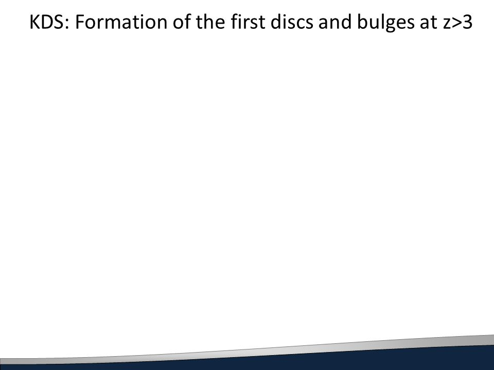 KDS: Formation of the first discs and bulges at z>3
