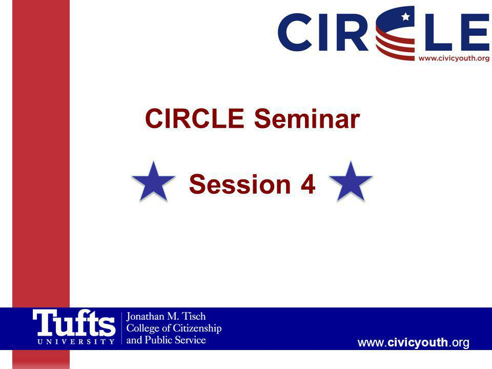 www.civicyouth.org CIRCLE Seminar Session 4