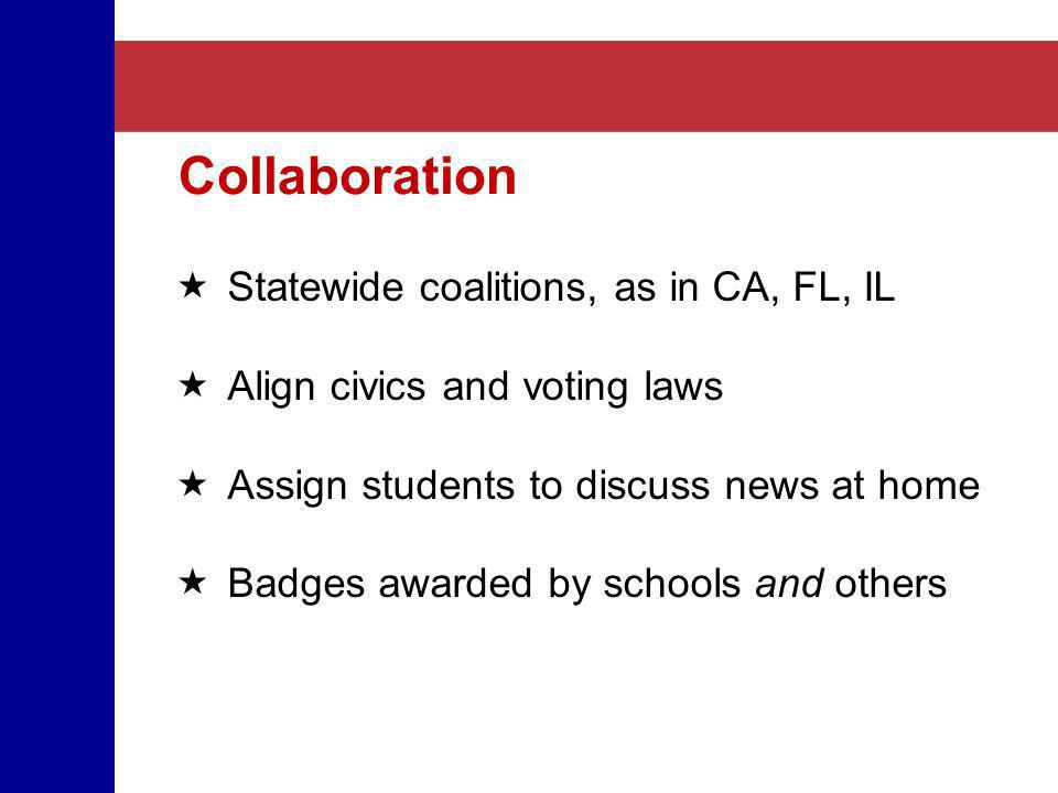 Collaboration Statewide coalitions, as in CA, FL, IL Align civics and voting laws Assign students to discuss news at home Badges awarded by schools an