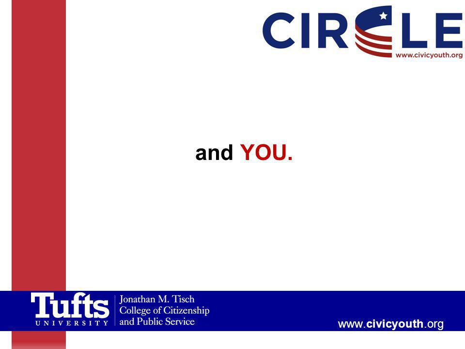 www.civicyouth.org and YOU.