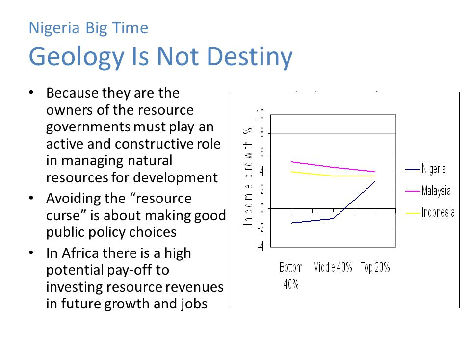 Nigeria Big Time Geology Is Not Destiny Income Growth in Three Resource Rich Economies Because they are the owners of the resource governments must pl