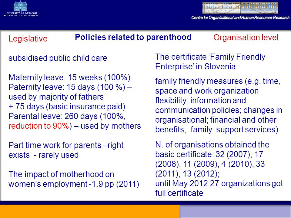 Legislative subsidised public child care Maternity leave: 15 weeks (100%) Paternity leave: 15 days (100 %) – used by majority of fathers + 75 days (basic insurance paid) Parental leave: 260 days (100%, reduction to 90%) – used by mothers Part time work for parents –right exists - rarely used The impact of motherhood on womens employment -1.9 pp (2011) Policies related to parenthood Organisation level The certificate Family Friendly Enterprise in Slovenia family friendly measures (e.g.