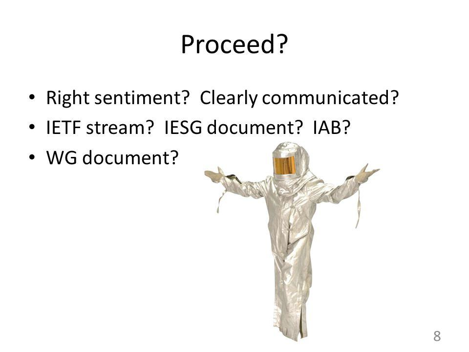 Proceed Right sentiment Clearly communicated IETF stream IESG document IAB WG document 8