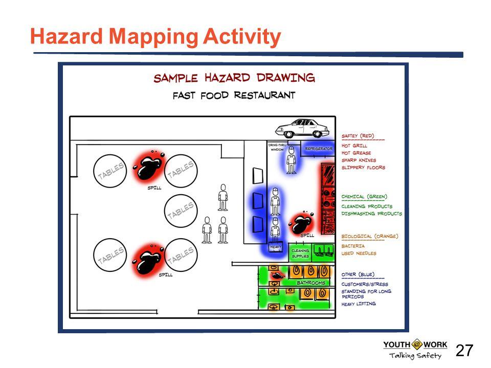 aa Hazard Mapping Activity 27