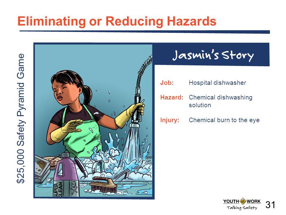 $25,000 Safety Pyramid Game Eliminating or Reducing Hazards Job:Hospital dishwasher Hazard:Chemical dishwashing solution Injury:Chemical burn to the e