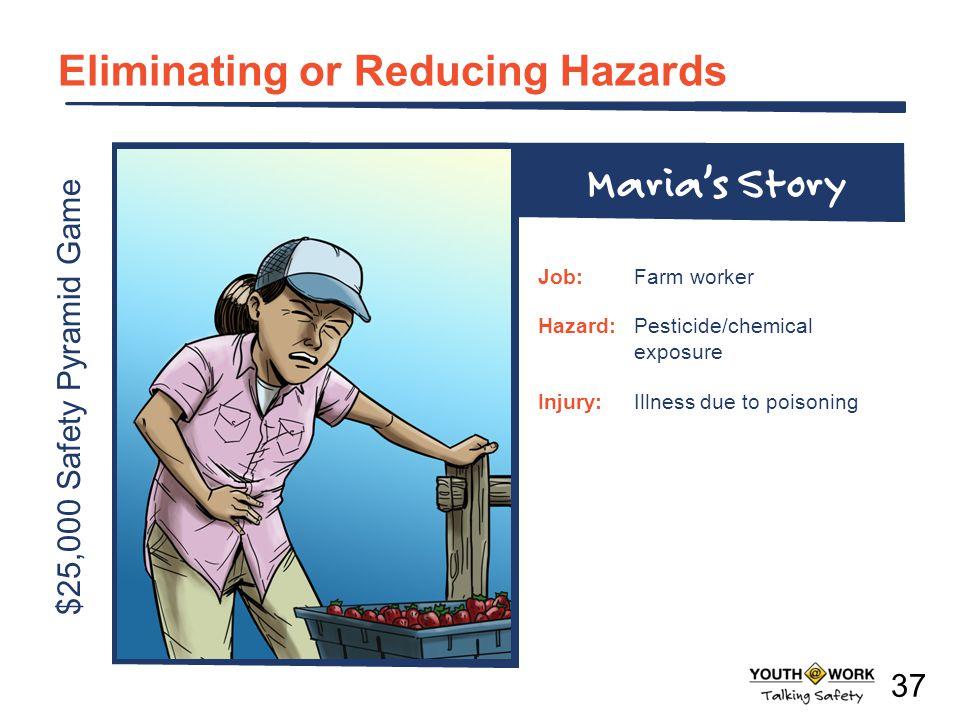 $25,000 Safety Pyramid Game Eliminating or Reducing Hazards Job:Farm worker Hazard:Pesticide/chemical exposure Injury:Illness due to poisoning Marias