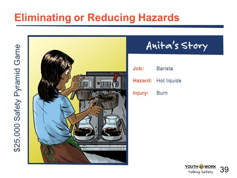 $25,000 Safety Pyramid Game Eliminating or Reducing Hazards Job:Barista Hazard:Hot liquids Injury:Burn Anitas Story 39