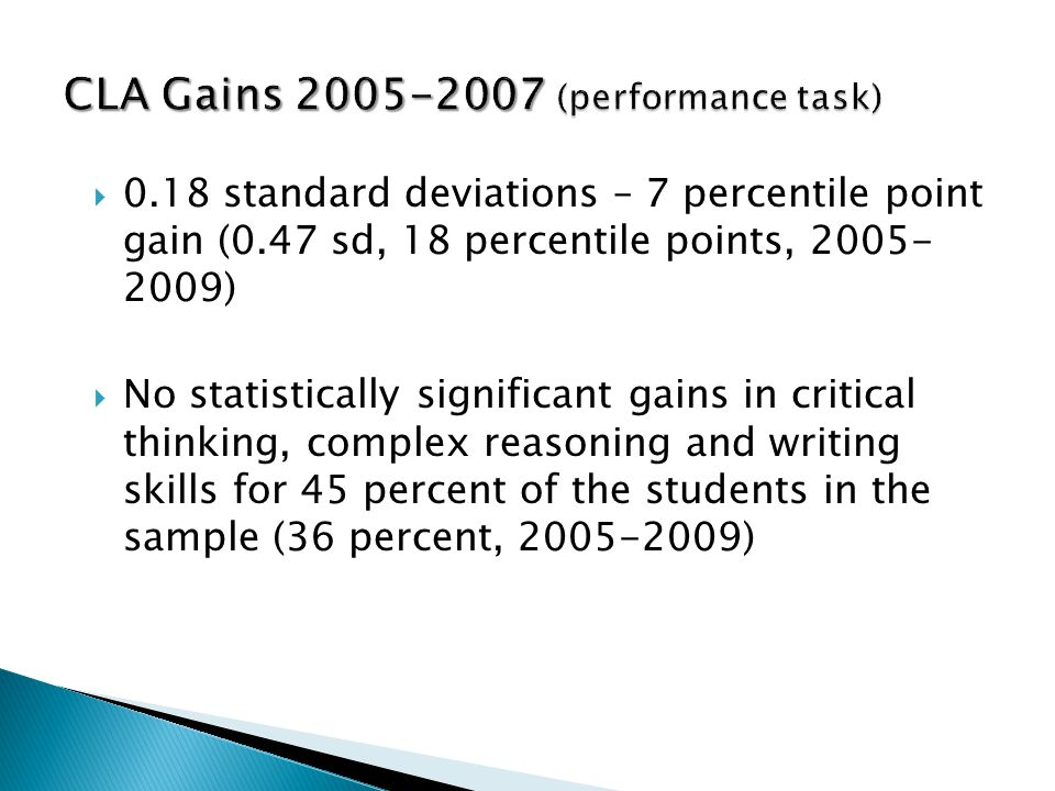 0.18 standard deviations – 7 percentile point gain (0.47 sd, 18 percentile points, 2005- 2009) No statistically significant gains in critical thinking, complex reasoning and writing skills for 45 percent of the students in the sample (36 percent, 2005-2009) CLA Gains 2005-2007 (performance task)