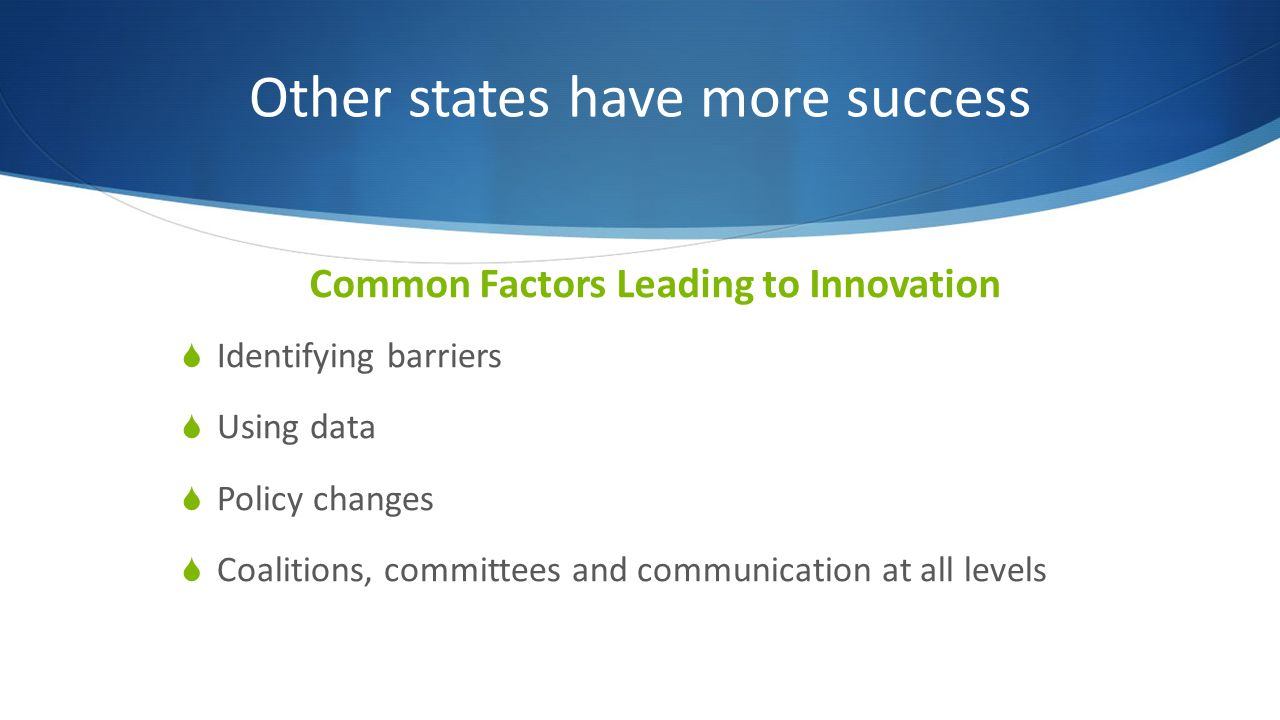 Other states have more success Common Factors Leading to Innovation Identifying barriers Using data Policy changes Coalitions, committees and communic