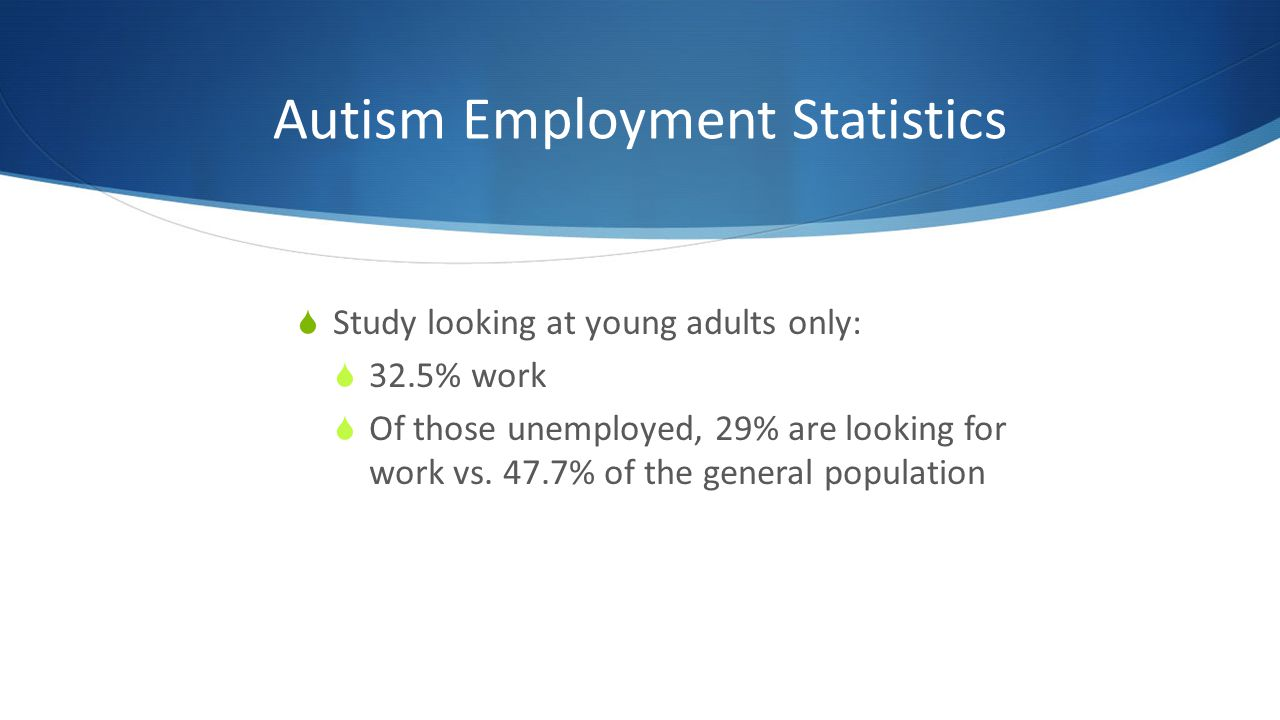 Autism Employment Statistics Study looking at young adults only: 32.5% work Of those unemployed, 29% are looking for work vs. 47.7% of the general pop
