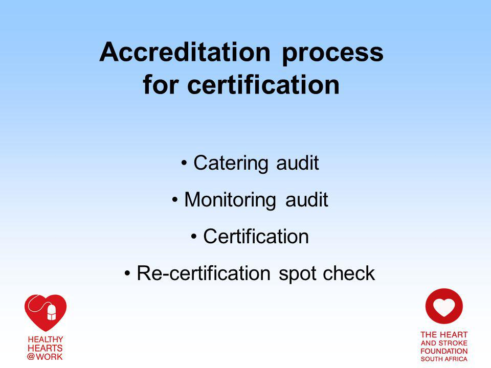Accreditation process for certification Catering audit Monitoring audit Certification Re-certification spot check