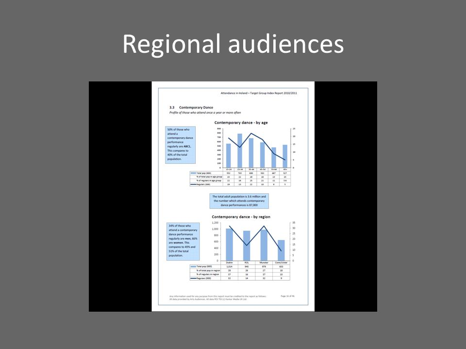 Regional audiences