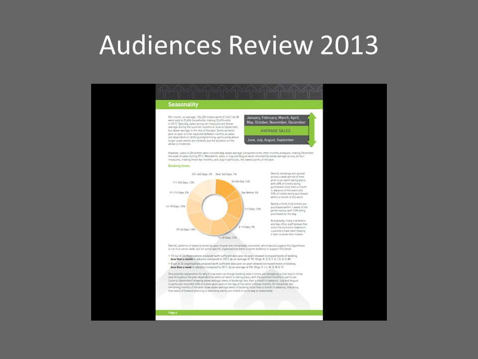 Audiences Review 2013
