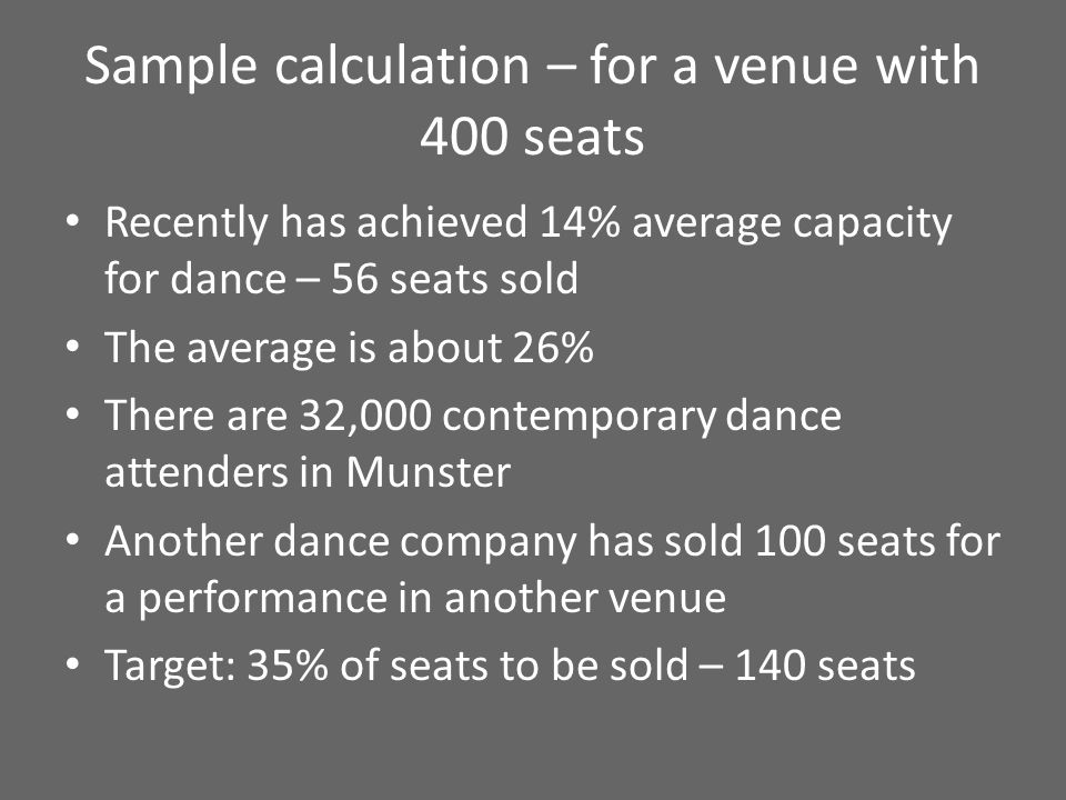 Sample calculation – for a venue with 400 seats Recently has achieved 14% average capacity for dance – 56 seats sold The average is about 26% There are 32,000 contemporary dance attenders in Munster Another dance company has sold 100 seats for a performance in another venue Target: 35% of seats to be sold – 140 seats