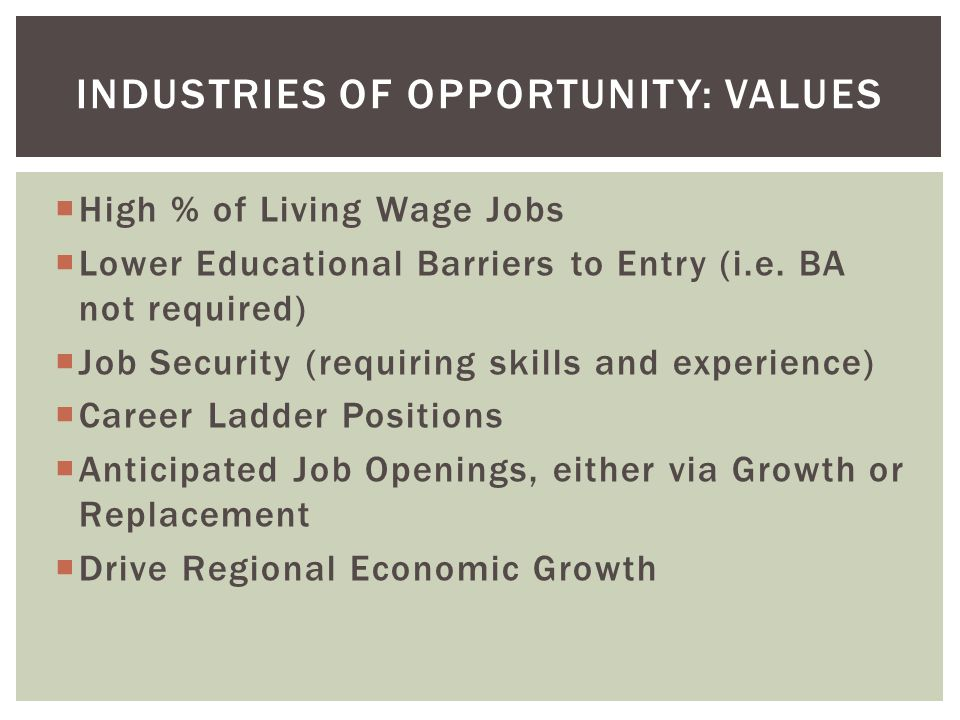 High % of Living Wage Jobs Lower Educational Barriers to Entry (i.e.