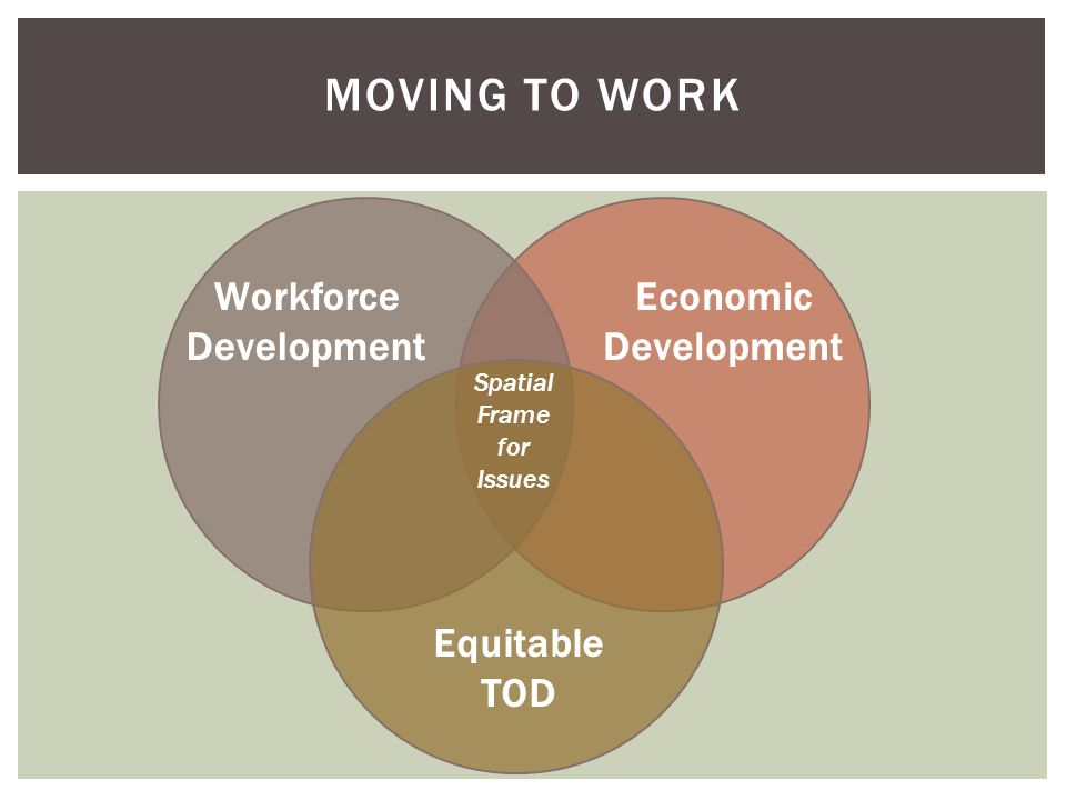 Spatial Frame for Issues MOVING TO WORK Equitable TOD Economic Development Workforce Development
