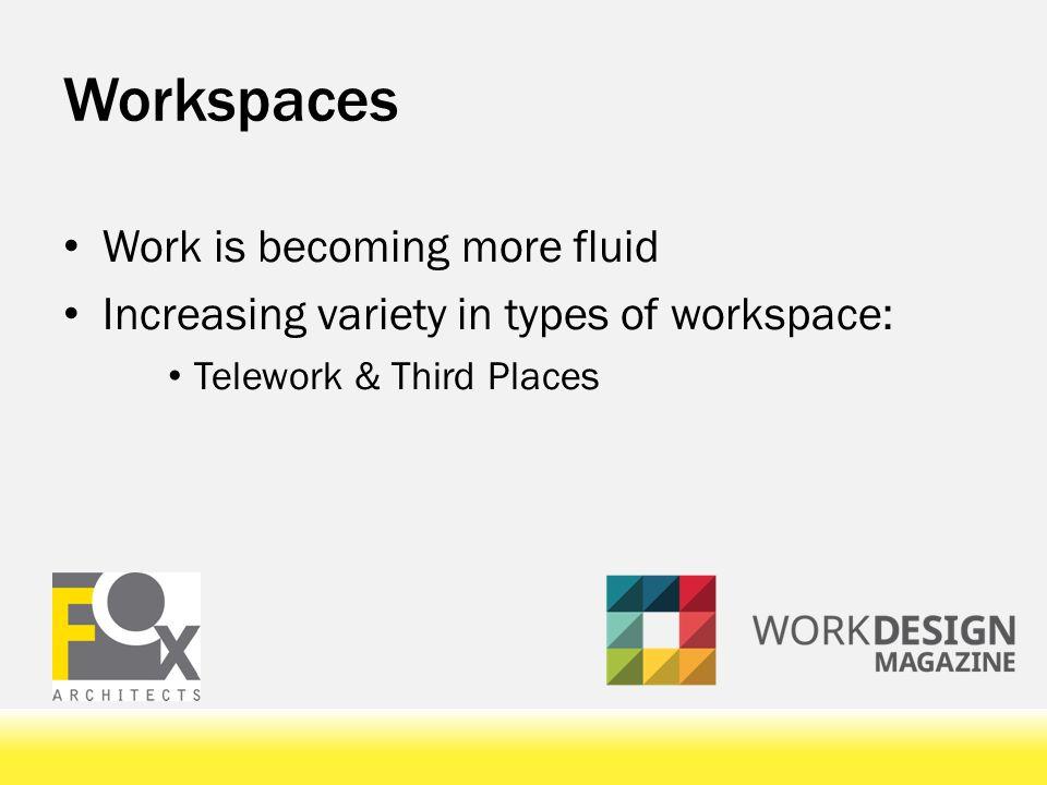 LiquidSpace Use by individuals v.larger organizations.