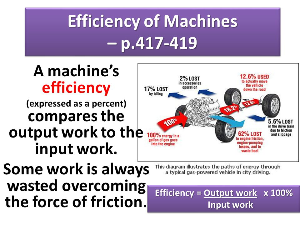 Efficiency of Machines – p.417-419 A machines efficiency (expressed as a percent) compares the output work to the input work. Some work is always wast