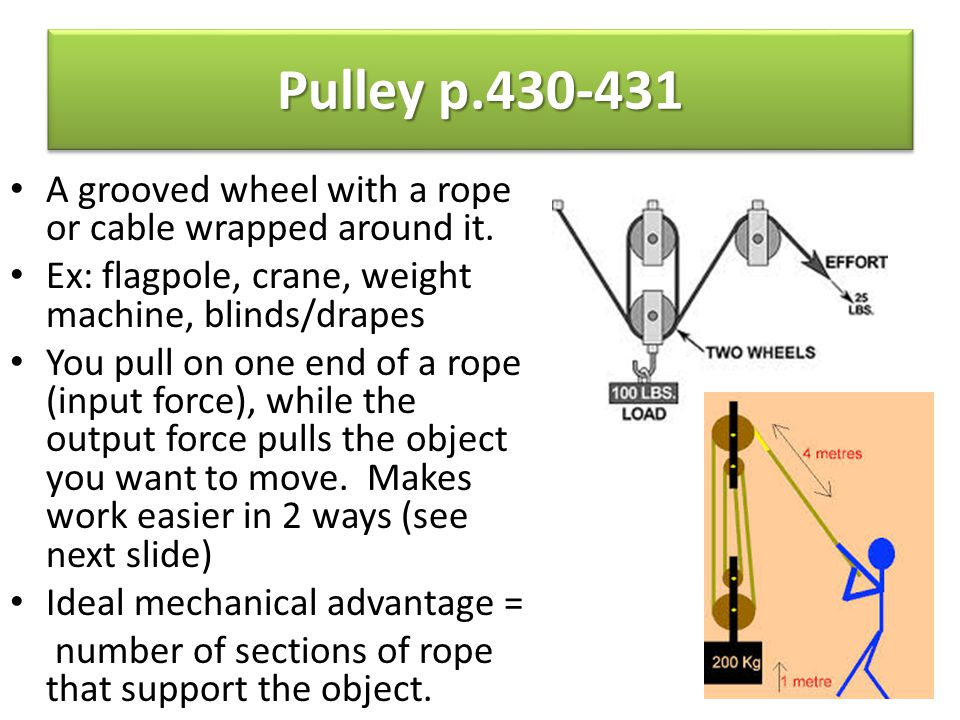 Pulley p.430-431 A grooved wheel with a rope or cable wrapped around it. Ex: flagpole, crane, weight machine, blinds/drapes You pull on one end of a r