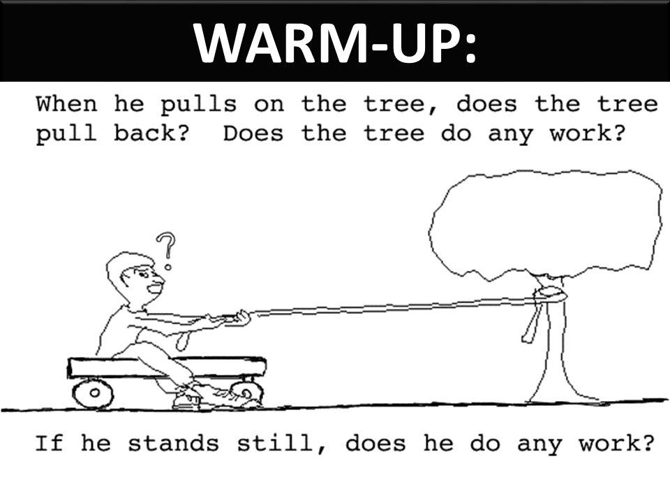 WARM-UP:WARM-UP: