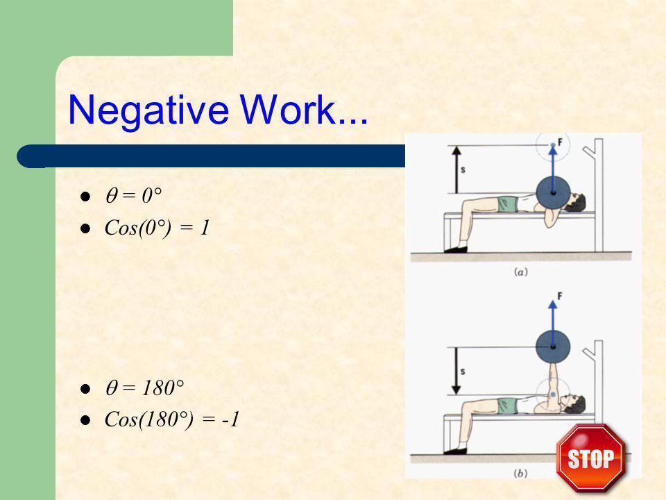 Negative Work... = 0° Cos(0°) = 1 = 180° Cos(180°) = -1