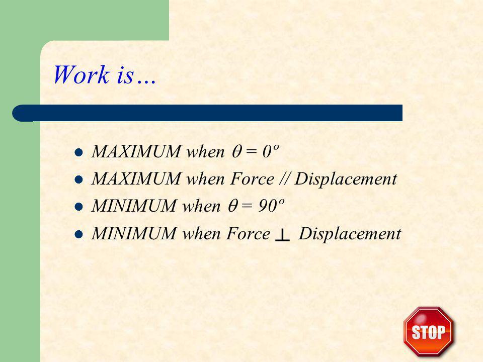 Work is… MAXIMUM when = 0º MAXIMUM when Force // Displacement MINIMUM when = 90º MINIMUM when Force Displacement