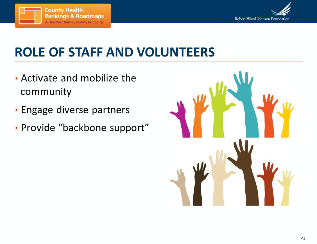 23 Activate and mobilize the community Engage diverse partners Provide backbone support ROLE OF STAFF AND VOLUNTEERS