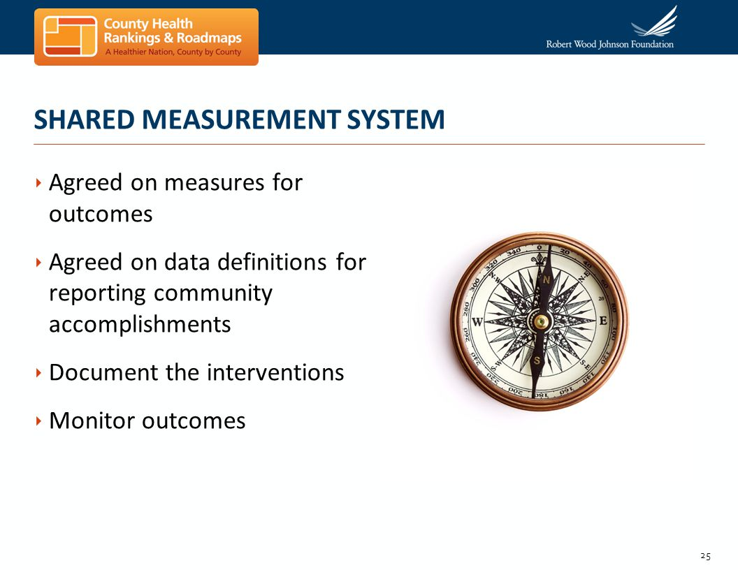 25 Agreed on measures for outcomes Agreed on data definitions for reporting community accomplishments Document the interventions Monitor outcomes SHAR